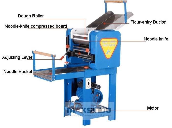 Mesin Cetak Mie Industrial (MKS-500)-4
