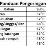 Jual Mesin Food Dehydrator 10 Rak (MKS-DR10) di Medan